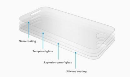 Protector de Pantalla para Samsung Galaxy Note 3 Cristal Templado Premium